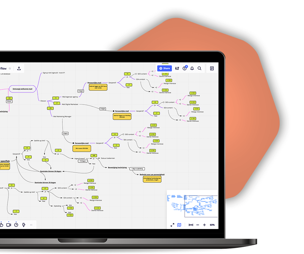 automation-flow-wiseo-casestudy-baltius